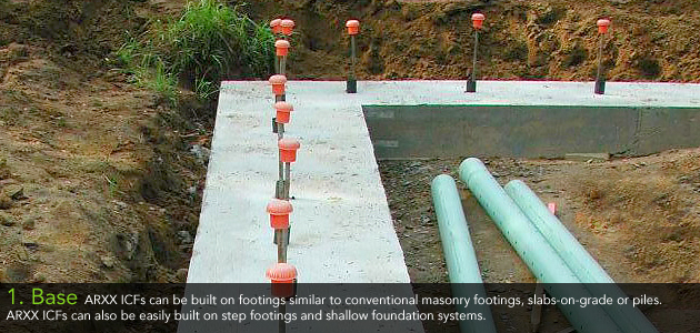 1. Base - ARXX ICFs can be built on footings similar to conventional masonry footings, slabs-on-grade or piles. ARXX ICFs can also be easily built on step footings and shallow foundation systems.