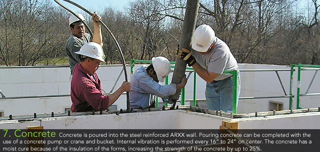 "7. Concrete - Concrete is poured into the steel reinforced ARXX wall. Pouring concrete can be completed with the use of a concrete pump or crane and bucket. Internal vibration is performed every 16"" to 24"" on center. The concrete has a moist cure because of the insulation of the forms, increasing the strength of the concrete by up to 25%."